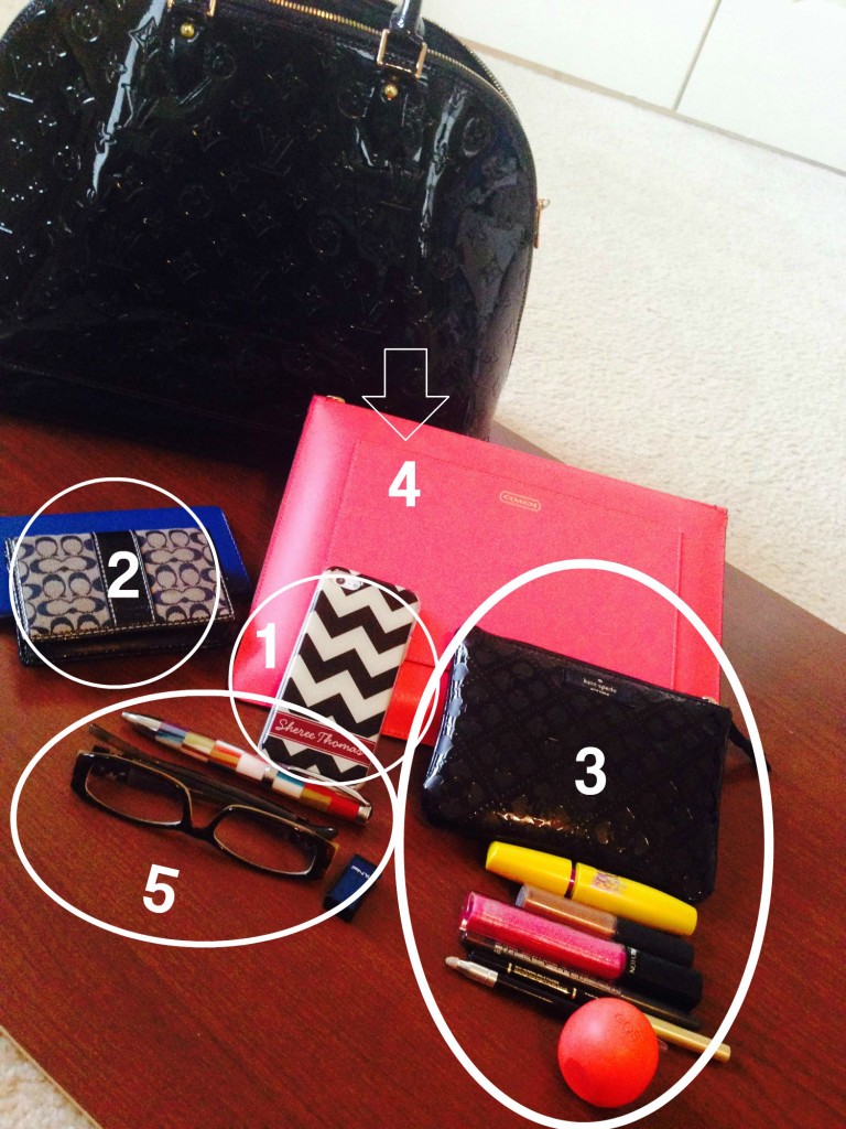 What's In Your Purse - Contents of My Purse